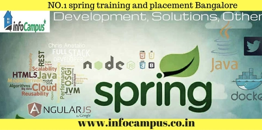spring training and placement bangalore